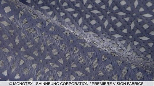 Fall-Winter 2016/2017 Techno fabrics trends: Eco focus