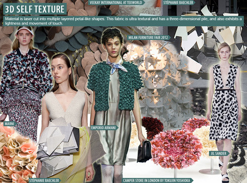 Spring-Summer 2016 Fashion trends: Creative tactility