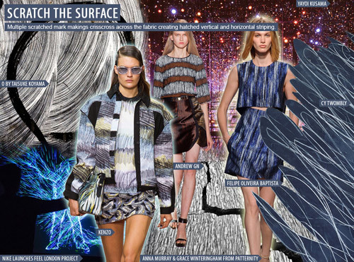 Spring-Summer 2016 Fashion trends: Womenswear key prints