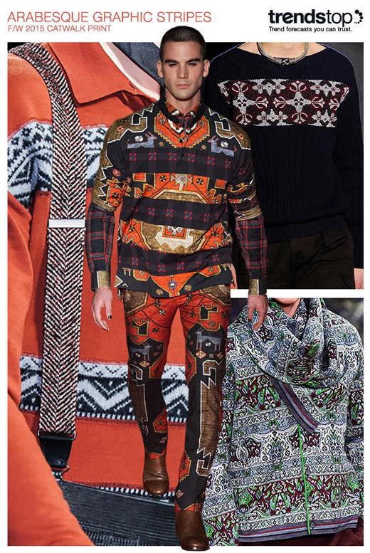 Fall-Winter 2015/2016 Menswear trends: Prints