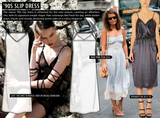 Spring-Summer 2015 Fashion Trends: Dress shapes