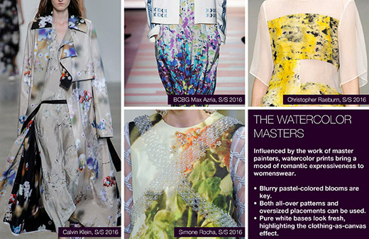 Spring-Summer 2016 Fashion trends: Key Prints & Patterns