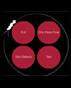 Four Principles of Lean Management