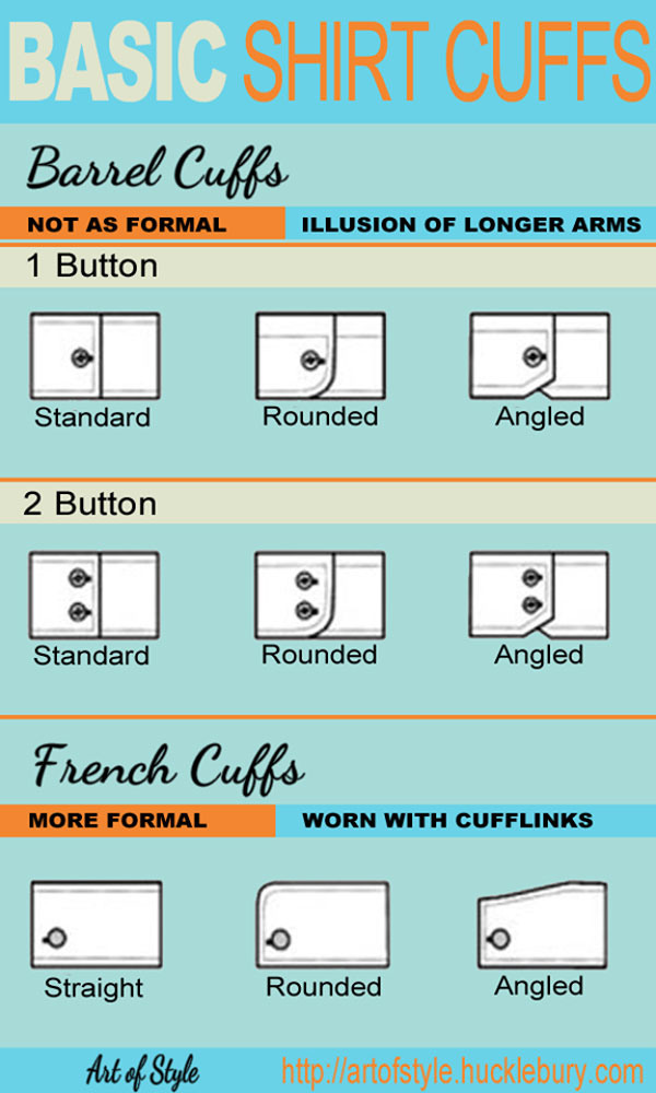 'Basic shirt cuffs - how to choose