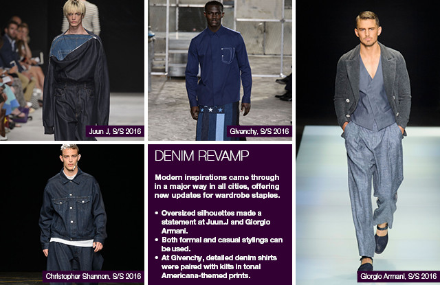 Looks - Spring Summer 2019 Key Themes Directions on the Catwalks video