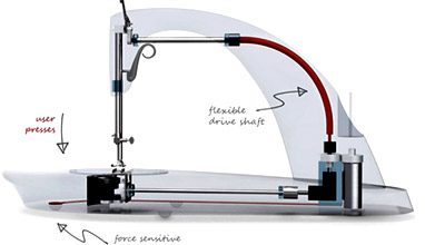 Top 5 favorite innovative designs of the sewing machine