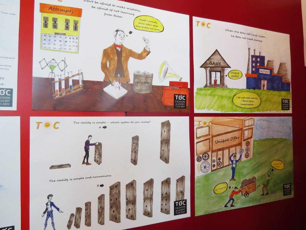 Illustrations of TOC principles to make the Theory of Constraints understandable to children