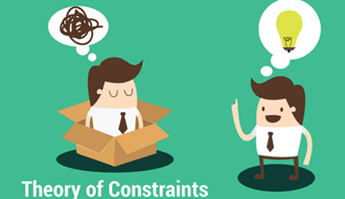 Die Theory of Constraints - Hauptkonzepte