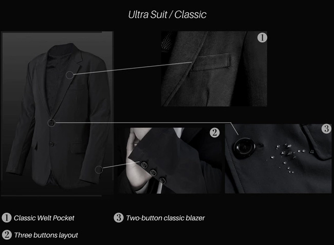 Tranzend Launches High-Tech, Adaptable, Waterproof Suit on Kickstarter