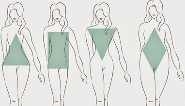 How to Select the Right Clothes for Your Body Shape