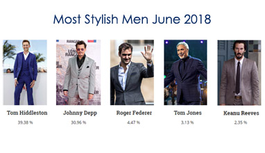 Tom Hiddleston and Johnny Depp at the top of Most Stylish Men June 2018