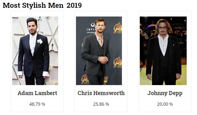 Adam Lambert is the winner of Most Stylish Men 2019