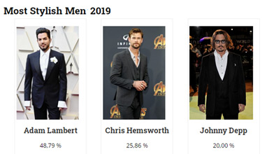 Most Stylish Men 2019 winner is Adam Lambert