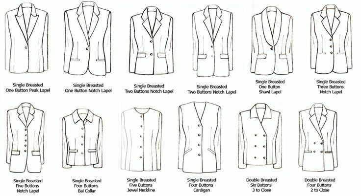 Types of suits