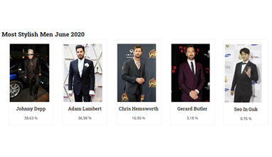 Johnny Depp is the winner of Most Stylish Men June 2020