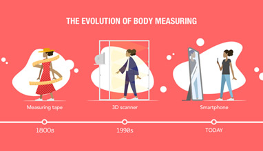 How advances in technology are driving the future of made-to-measure fashion and body measuring