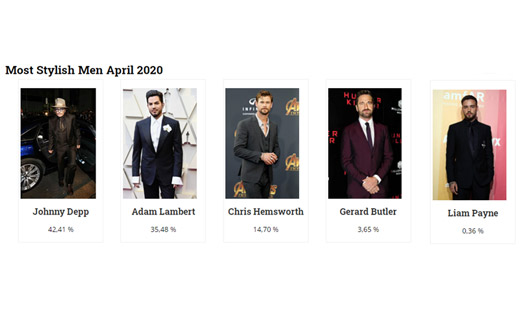 Johnny Depp is the winner of Most Stylish Men April 2020