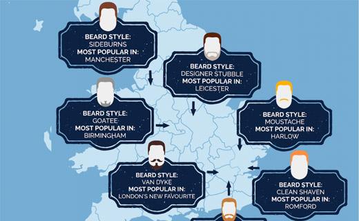 UK's Most Popular Beard Styles in 2021