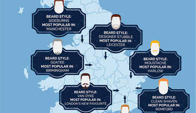 The Van Dyke is the UK's trendiest beard style