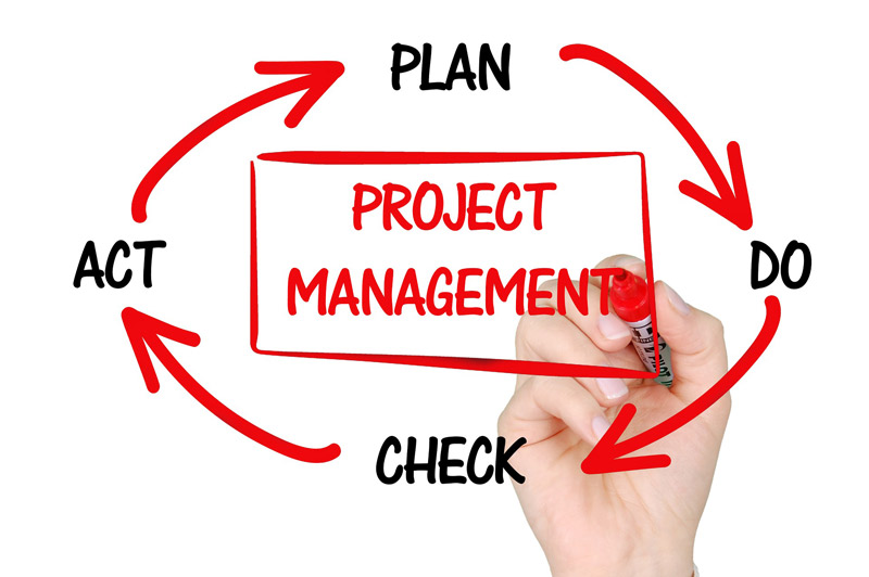 5 Ways to Choose the Right Project Management Software for Your Business